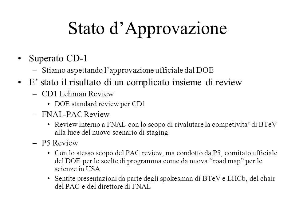 Stato d'Approvazione Superato CD-1 –Stiamo aspettando l'approvazione ufficiale dal DOE E' stato il risultato di un complicato insieme di review –CD1 L