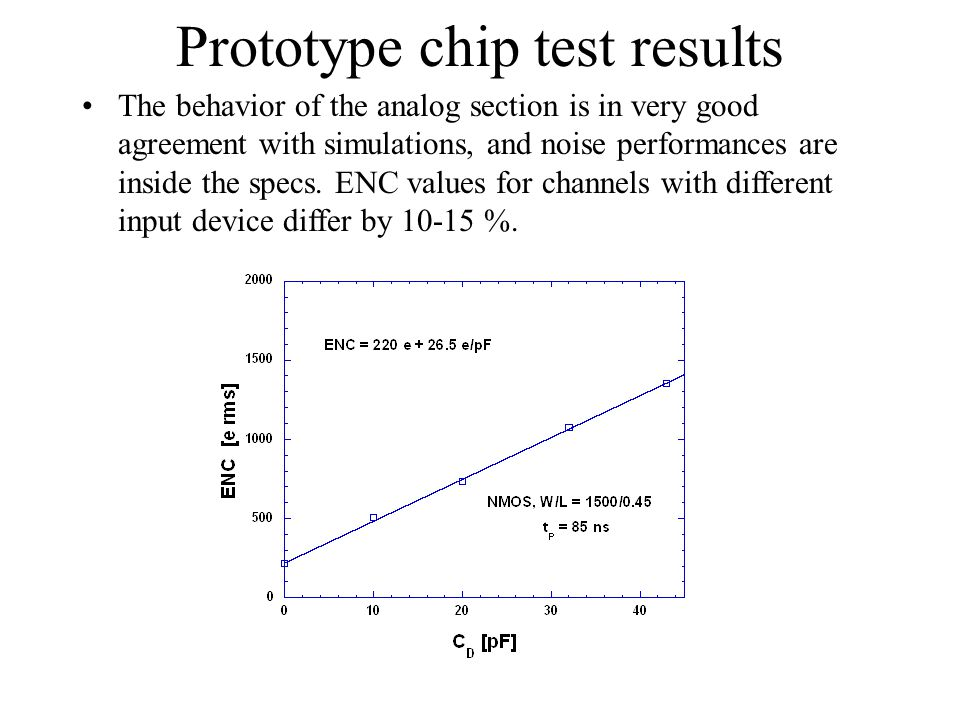 Prototype chip test results The behavior of the analog section is in very good agreement with simulations, and noise performances are inside the specs.