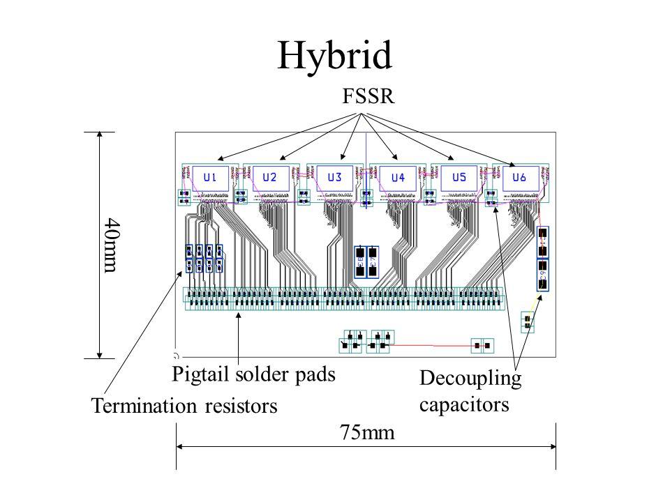 75mm 40mm FSSR Decoupling capacitors Termination resistors Pigtail solder pads Hybrid