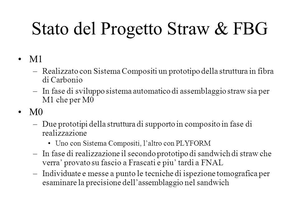 Stato del Progetto Straw & FBG M1 –Realizzato con Sistema Compositi un prototipo della struttura in fibra di Carbonio –In fase di sviluppo sistema aut