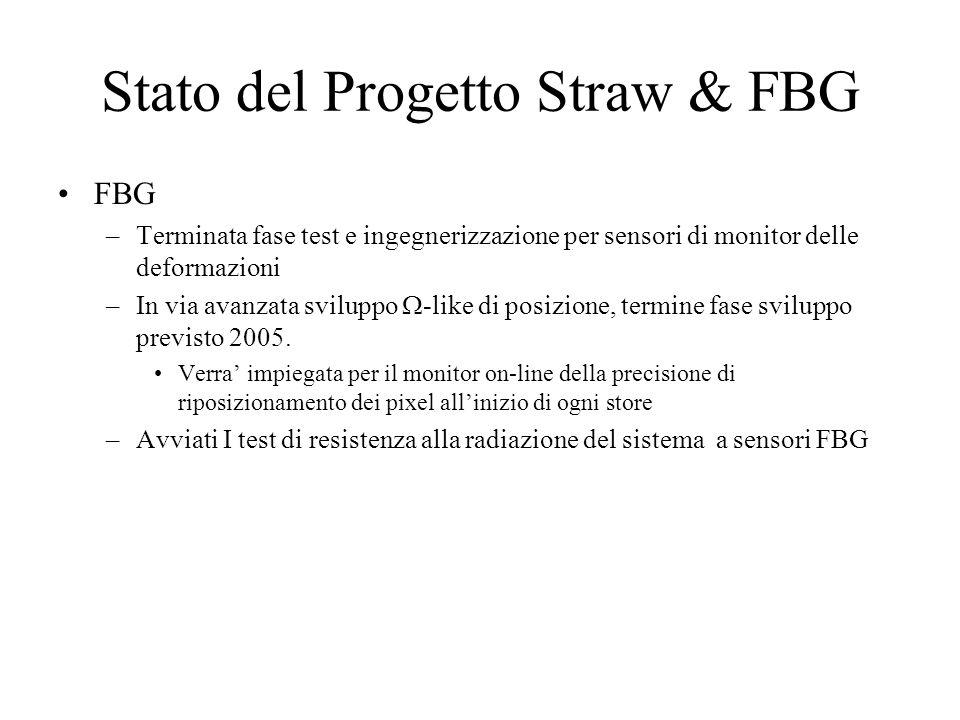 Stato del Progetto Straw & FBG FBG –Terminata fase test e ingegnerizzazione per sensori di monitor delle deformazioni –In via avanzata sviluppo  -lik