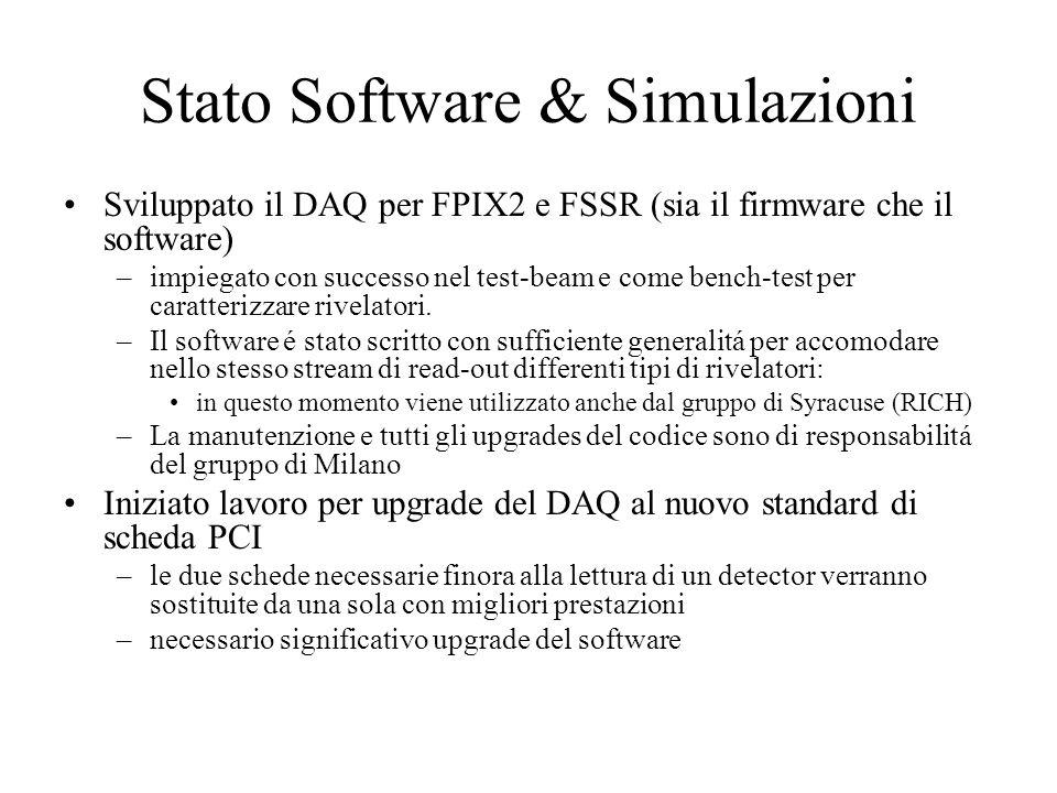 Stato Software & Simulazioni Sviluppato il DAQ per FPIX2 e FSSR (sia il firmware che il software) –impiegato con successo nel test-beam e come bench-t
