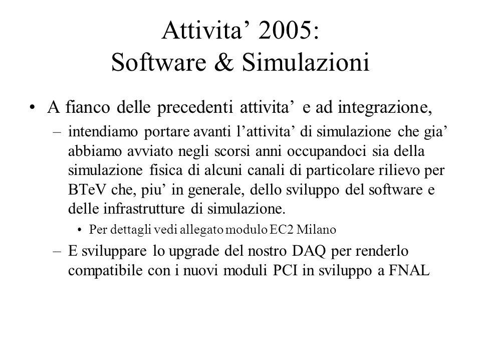 Attivita' 2005: Software & Simulazioni A fianco delle precedenti attivita' e ad integrazione, –intendiamo portare avanti l'attivita' di simulazione ch