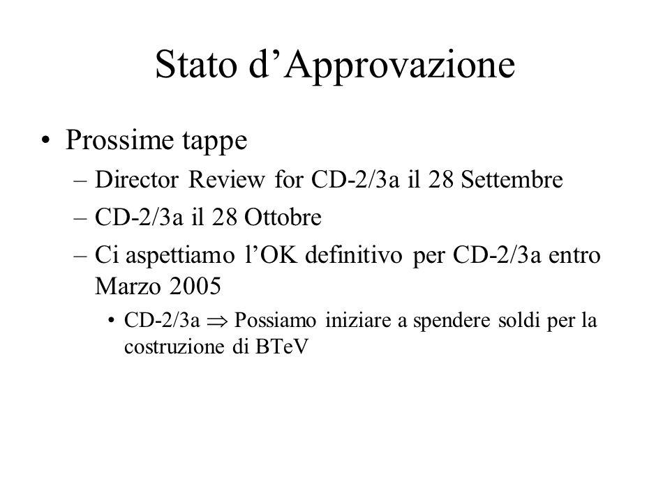 Stato d'Approvazione Prossime tappe –Director Review for CD-2/3a il 28 Settembre –CD-2/3a il 28 Ottobre –Ci aspettiamo l'OK definitivo per CD-2/3a ent