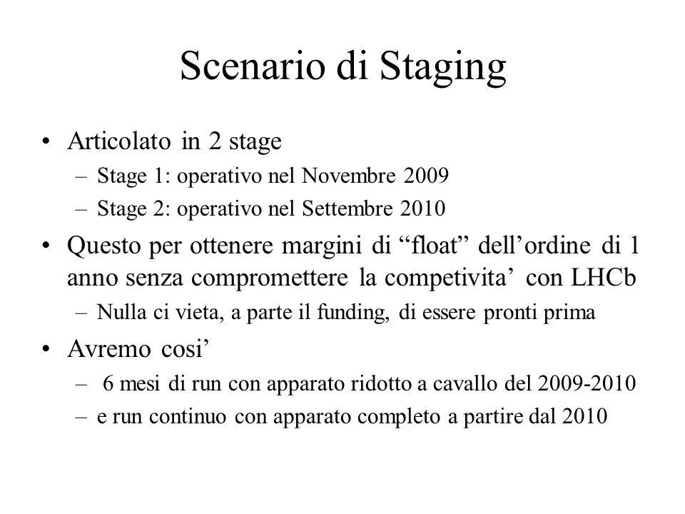 Scenario di Staging Articolato in 2 stage –Stage 1: operativo nel Novembre 2009 –Stage 2: operativo nel Settembre 2010 Questo per ottenere margini di