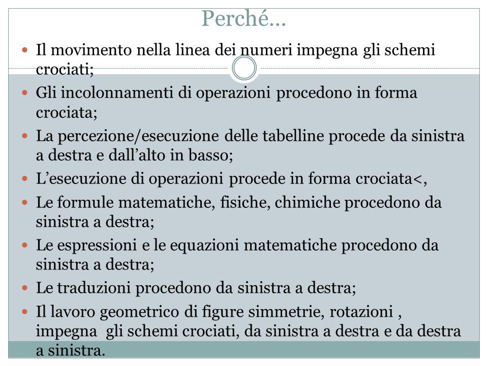 Perché… Il movimento nella linea dei numeri impegna gli schemi crociati; Gli incolonnamenti di operazioni procedono in forma crociata; La percezione/e