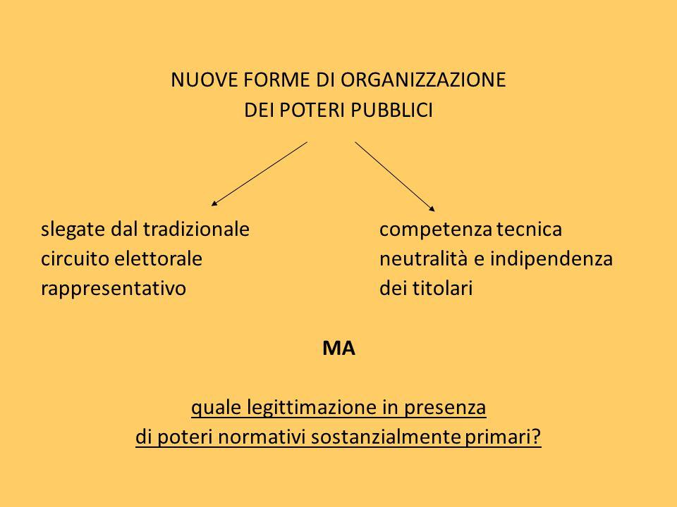 L'ORGANIZZAZIONE Anche l organizzazione dell Autorità tiene conto dell obiettivo della convergenza.