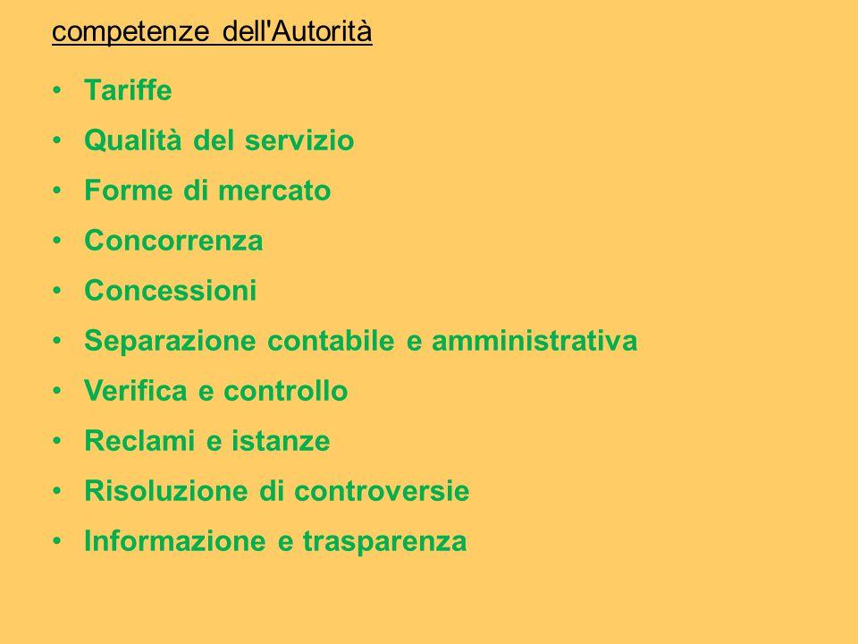 competenze dell Autorità Tariffe Qualità del servizio Forme di mercato Concorrenza Concessioni Separazione contabile e amministrativa Verifica e controllo Reclami e istanze Risoluzione di controversie Informazione e trasparenza