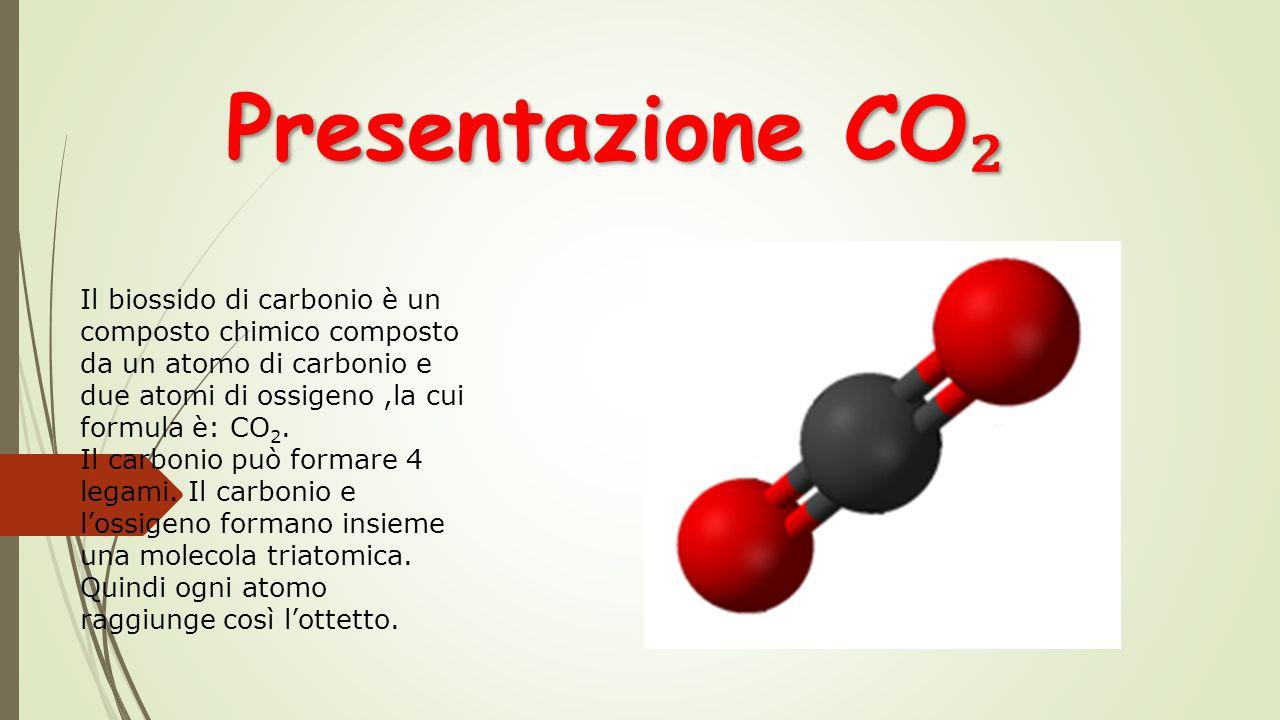 Presentazione CO ₂ Il biossido di carbonio è un composto chimico composto da un atomo di carbonio e due atomi di ossigeno,la cui formula è: CO 2. Il c