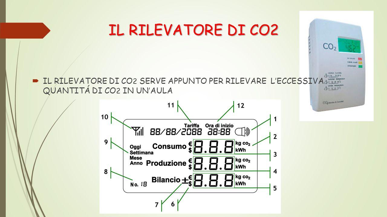 IL RILEVATORE DI CO2  IL RILEVATORE DI CO 2 SERVE APPUNTO PER RILEVARE L'ECCESSIVA QUANTITÁ DI CO 2 IN UN'AULA