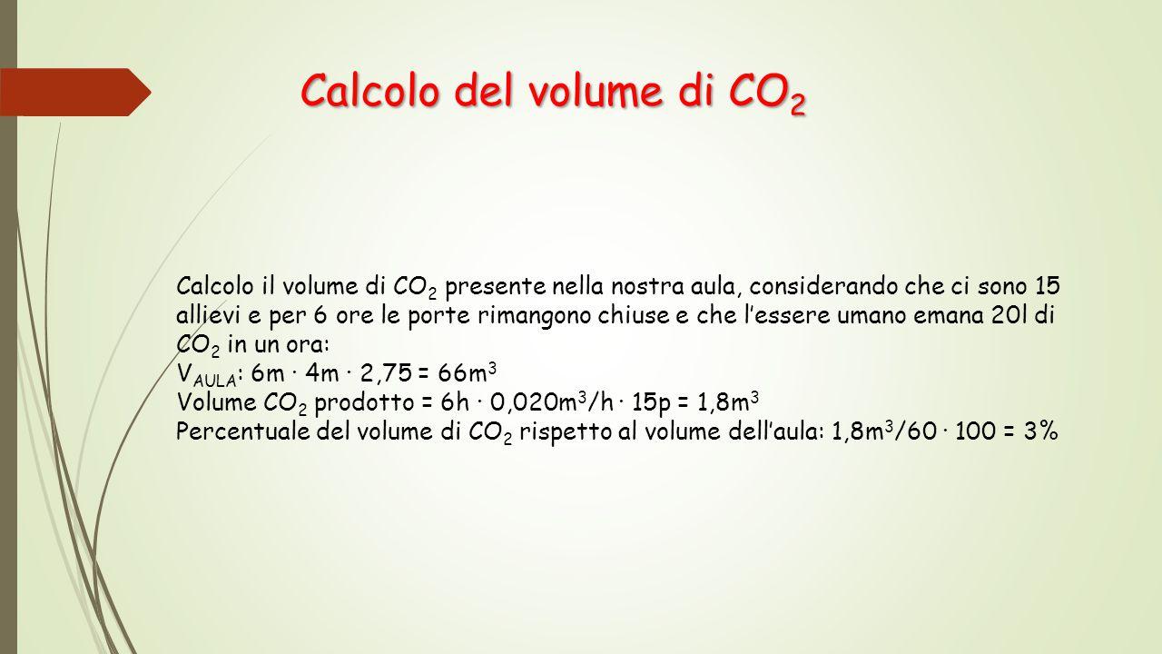 Calcolo il volume di CO 2 presente nella nostra aula, considerando che ci sono 15 allievi e per 6 ore le porte rimangono chiuse e che l'essere umano e