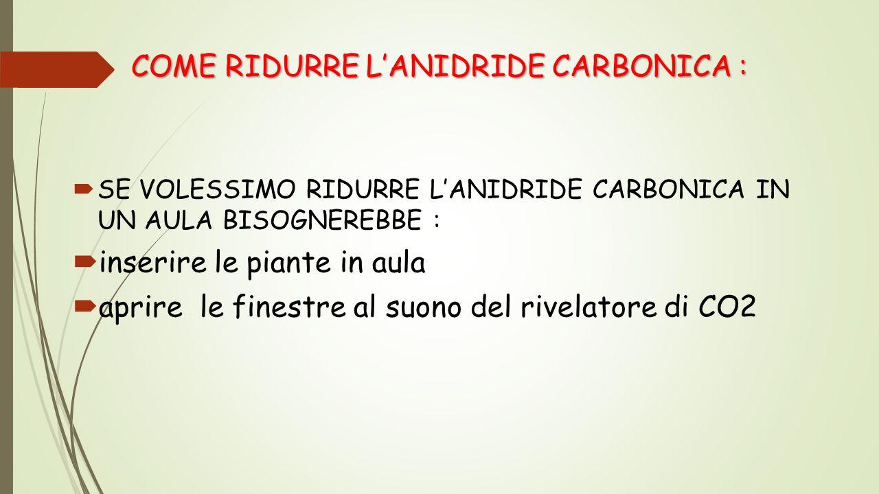 COME RIDURRE L'ANIDRIDE CARBONICA :  SE VOLESSIMO RIDURRE L'ANIDRIDE CARBONICA IN UN AULA BISOGNEREBBE :  inserire le piante in aula  aprire le fin