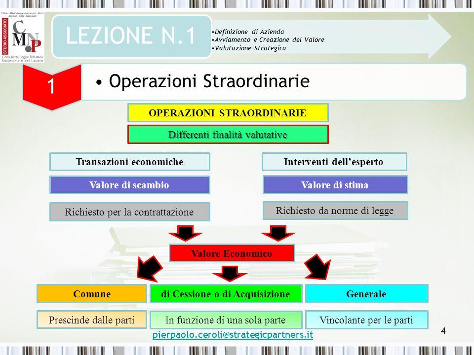 4 Definizione di Azienda Avviamento e Creazione del Valore Valutazione Strategica LEZIONE N.1 1 Operazioni Straordinarie OPERAZIONI STRAORDINARIE Diff