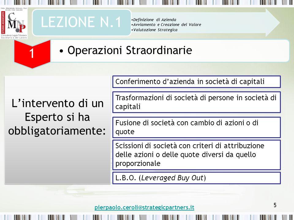 pierpaolo.ceroli@strategicpartners.it 5 Definizione di Azienda Avviamento e Creazione del Valore Valutazione Strategica LEZIONE N.1 1 Operazioni Strao