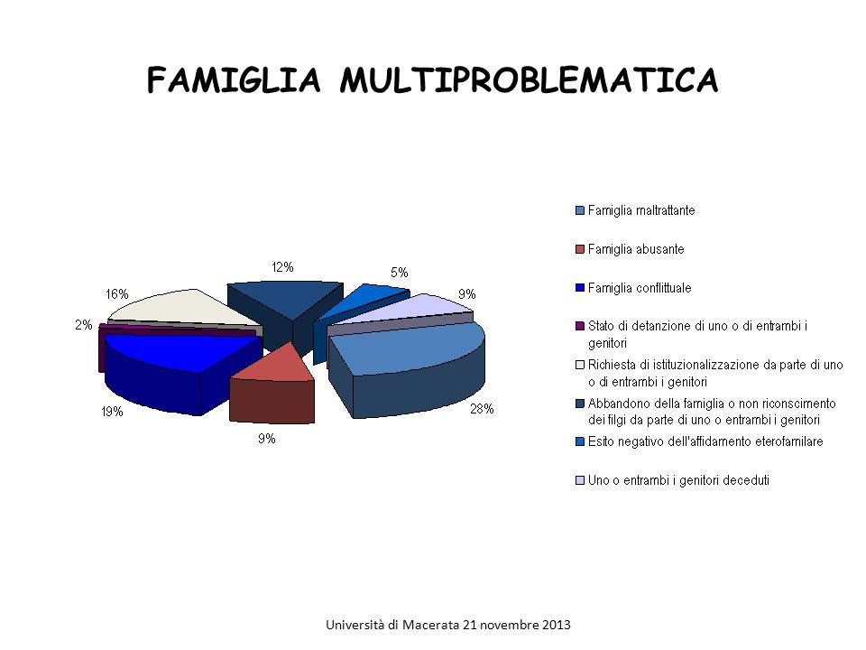 FAMIGLIA MULTIPROBLEMATICA Università di Macerata 21 novembre 2013