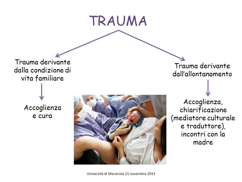 TRAUMA Trauma derivante dalla condizione di vita familiare Trauma derivante dall'allontanamento Accoglienza e cura Accoglienza, chiarificazione (media