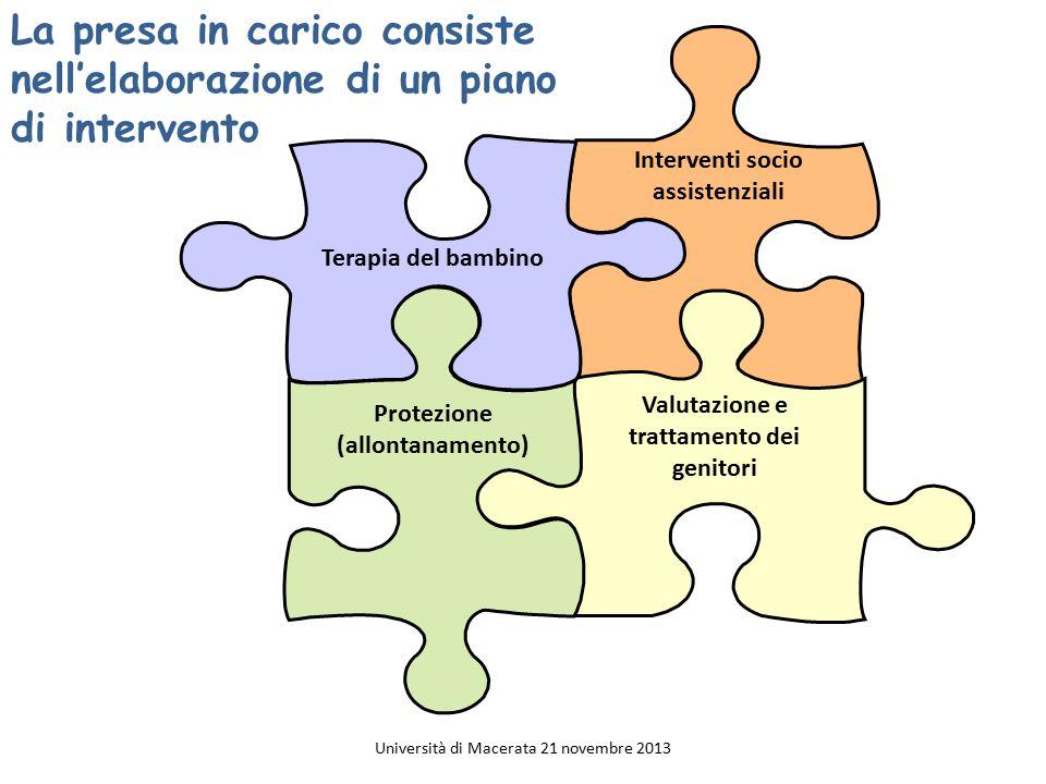 Interventi socio assistenziali Terapia del bambino Valutazione e trattamento dei genitori Protezione (allontanamento) La presa in carico consiste nell