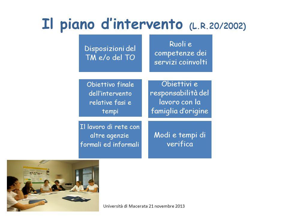 Università di Macerata 21 novembre 2013 Il piano d'intervento (L.R.20/2002) Disposizioni del TM e/o del TO Ruoli e competenze dei servizi coinvolti Ob