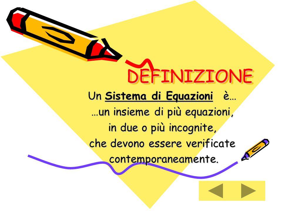DEFINIZIONEDEFINIZIONE Un Sistema di Equazioni è… …un insieme di più equazioni, in due o più incognite, che devono essere verificate contemporaneamente.