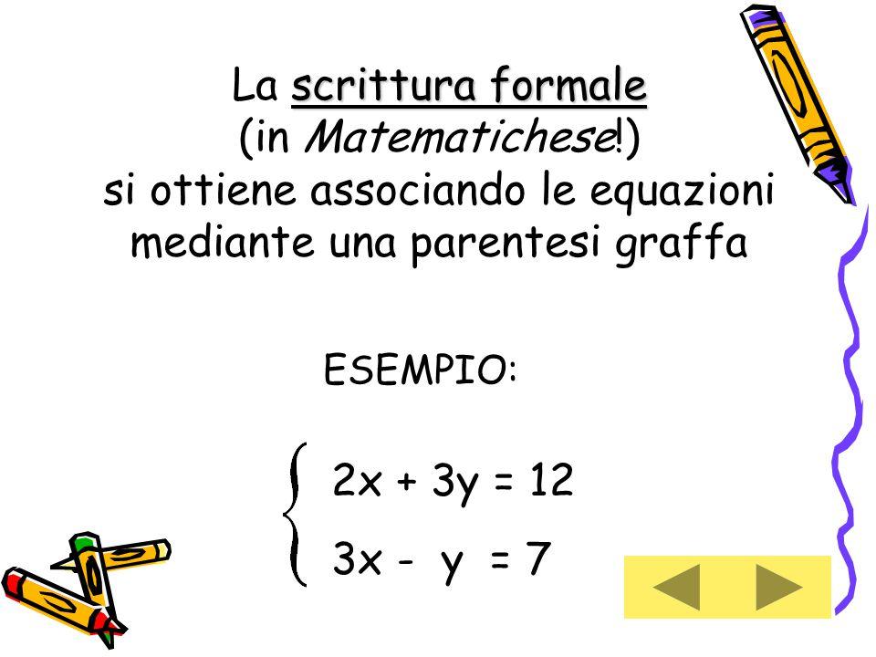 scrittura formale La scrittura formale (in Matematichese!) si ottiene associando le equazioni mediante una parentesi graffa 2x + 3y = 12 3x - y = 7 ESEMPIO: