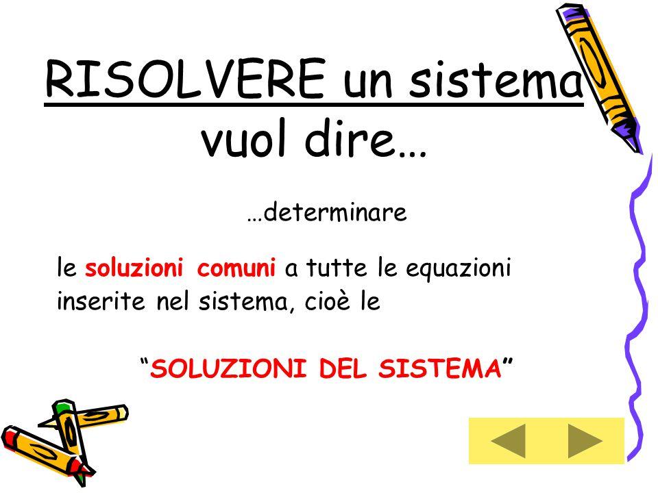 RISOLVERE un sistema vuol dire… …determinare le soluzioni comuni a tutte le equazioni inserite nel sistema, cioè le SOLUZIONI DEL SISTEMA