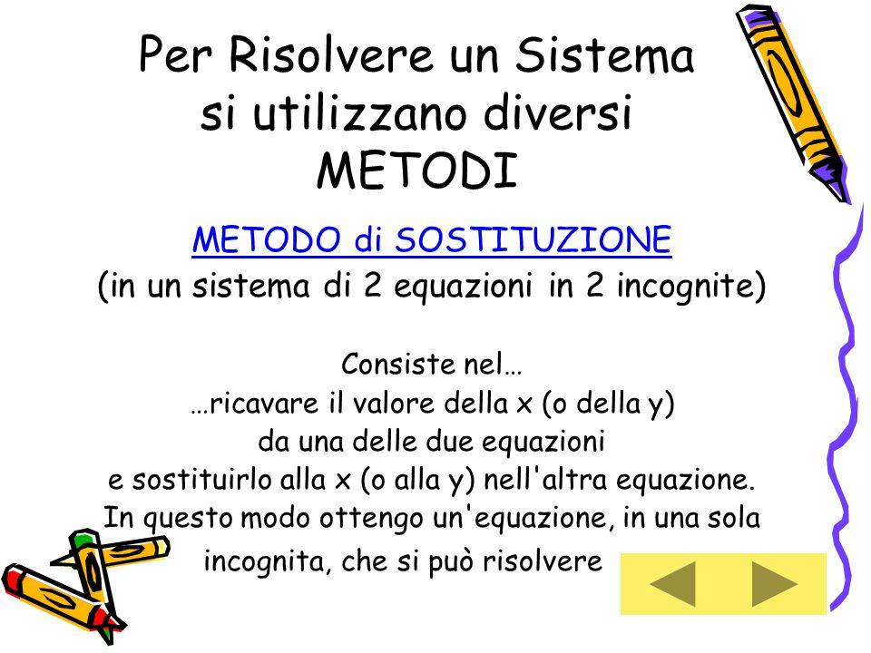 """RISOLVERE un sistema vuol dire… …determinare le soluzioni comuni a tutte le equazioni inserite nel sistema, cioè le """"SOLUZIONI DEL SISTEMA"""""""