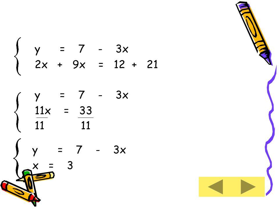 y = 7 - 3x 2x - 21 + 9x = 12 y = 7 - 3x 2x - 3 (7 - 3x ) = 12 y = 7 - 3x 2x + 9x = 12 + 21 PER