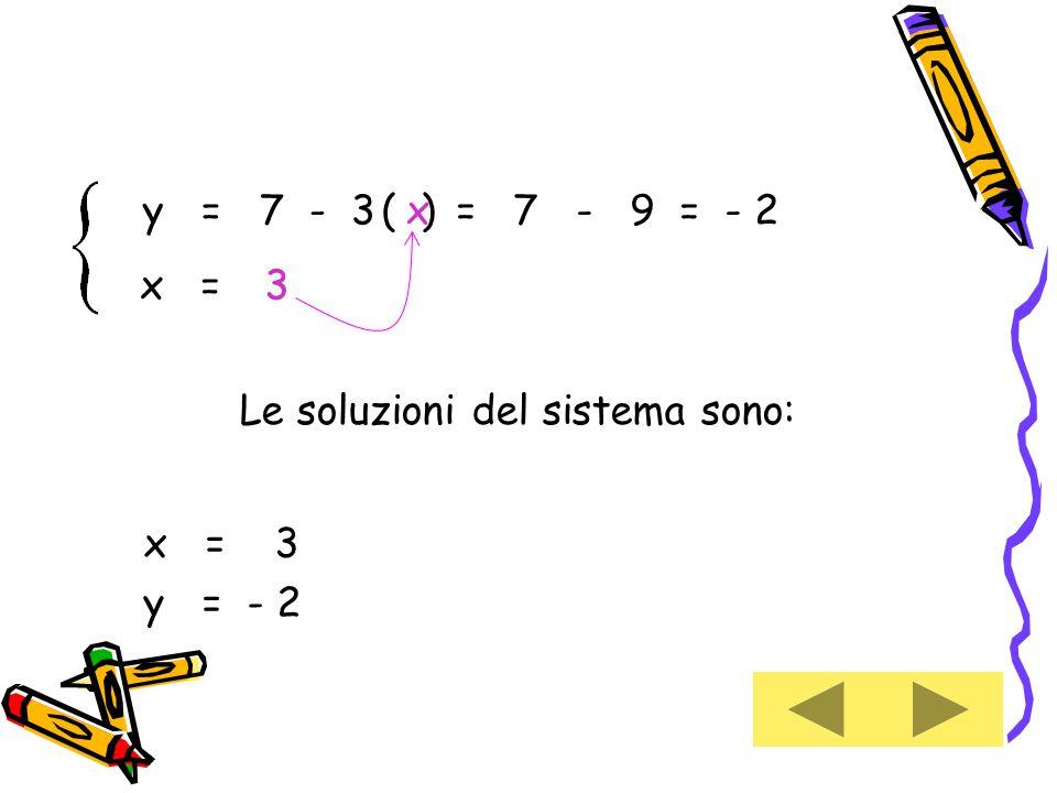 y = 7 - 3 x =3 x ( ) 3 = 7 - 9 = - 2 Le soluzioni del sistema sono: x = 3 y = - 2