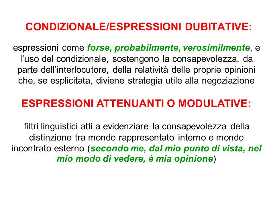 CONDIZIONALE/ESPRESSIONI DUBITATIVE: espressioni come forse, probabilmente, verosimilmente, e l'uso del condizionale, sostengono la consapevolezza, da parte dell'interlocutore, della relatività delle proprie opinioni che, se esplicitata, diviene strategia utile alla negoziazione ESPRESSIONI ATTENUANTI O MODULATIVE: filtri linguistici atti a evidenziare la consapevolezza della distinzione tra mondo rappresentato interno e mondo incontrato esterno (secondo me, dal mio punto di vista, nel mio modo di vedere, è mia opinione)
