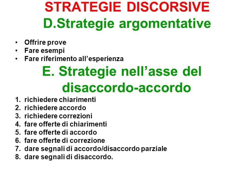 STRATEGIE DISCORSIVE D.Strategie argomentative Offrire prove Fare esempi Fare riferimento all'esperienza E.