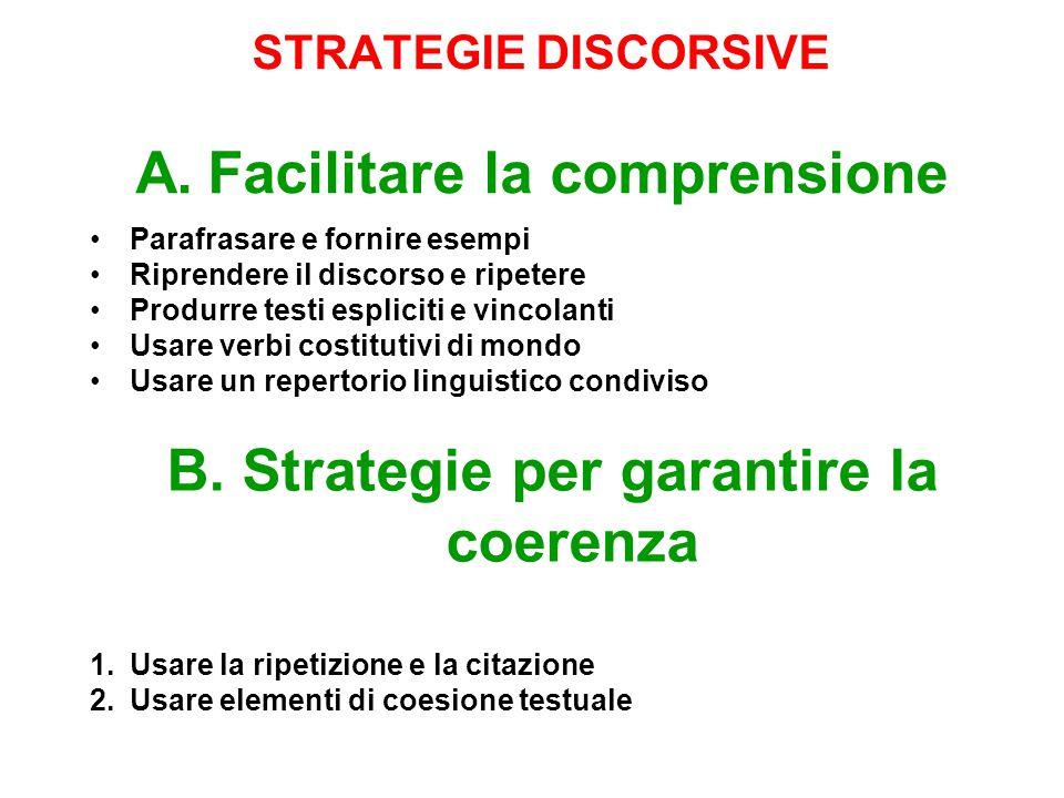 ATTIVITA'1(IN GRUPPO) Inventare in gruppo una negoziazione in classe sul tema di apprendimento della digestione.