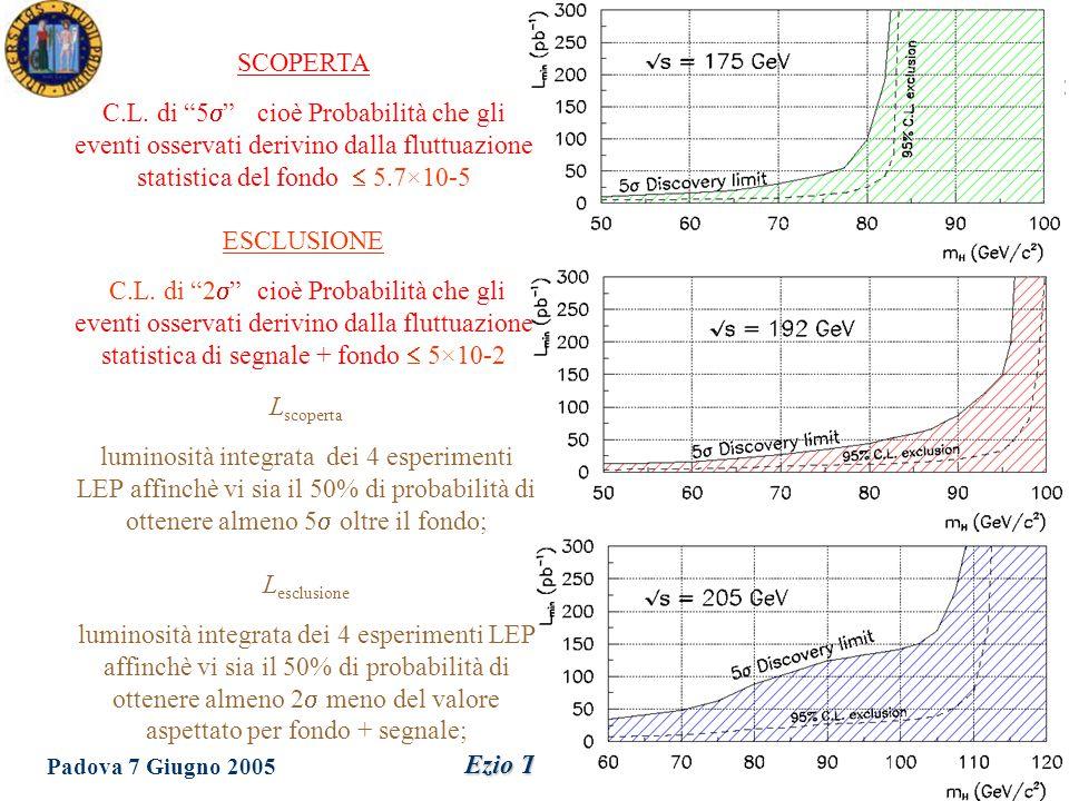 Dottorato in Fisica XX Ciclo Padova 7 Giugno 2005 Ezio Torassa Scoperta ed analisi del top al Tevatron Masse dei quarks I quark differentemente dai leptoni sono confinati negli adroni.