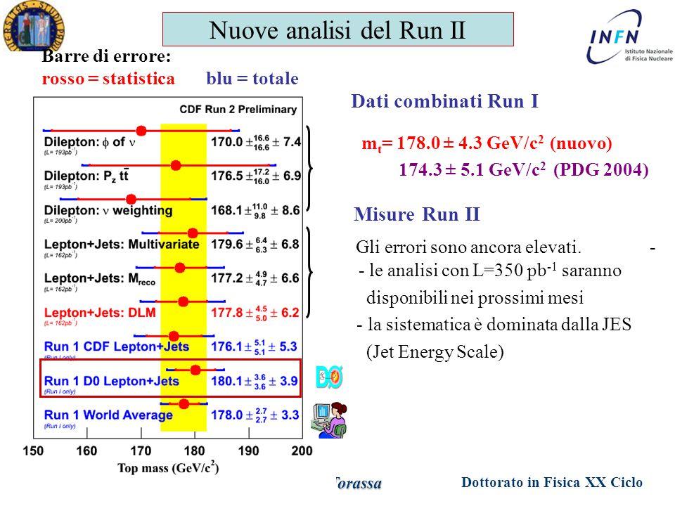 Dottorato in Fisica XX Ciclo Padova 7 Giugno 2005 Ezio Torassa Nuove analisi del Run II Dati combinati Run I m t = 178.0 ± 4.3 GeV/c 2 (nuovo) 174.3 ± 5.1 GeV/c 2 (PDG 2004) Misure Run II Gli errori sono ancora elevati.
