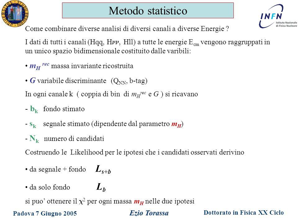 Dottorato in Fisica XX Ciclo Padova 7 Giugno 2005 Ezio Torassa Metodo statistico Come combinare diverse analisi di diversi canali a diverse Energie .