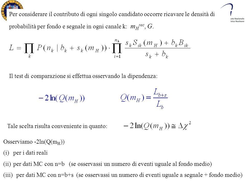 Dottorato in Fisica XX Ciclo Padova 7 Giugno 2005 Ezio Torassa Per considerare il contributo di ogni singolo candidato occorre ricavare le densità di probabilità per fondo e segnale in ogni canale k: m H rec, G.