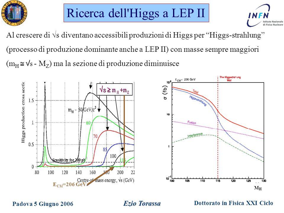 Dottorato in Fisica XXI Ciclo Padova 5 Giugno 2006 Ezio Torassa Ricerca dell Higgs a LEP II MHMH E CM =206 GeV Al crescere di  s diventano accessibili produzioni di Higgs per Higgs-strahlung (processo di produzione dominante anche a LEP II) con masse sempre maggiori (m H   s - M Z ) ma la sezione di produzione diminuisce