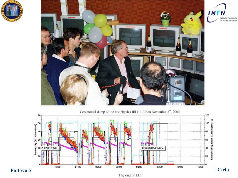 Dottorato in Fisica XXI Ciclo Padova 5 Giugno 2006 Ezio Torassa