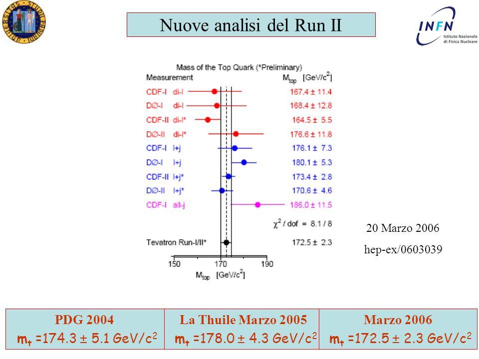 Dottorato in Fisica XXI Ciclo Padova 5 Giugno 2006 Ezio Torassa PDG 2004 m t =174.3 ± 5.1 GeV/c 2 La Thuile Marzo 2005 m t =178.0 ± 4.3 GeV/c 2 Marzo 2006 m t =172.5 ± 2.3 GeV/c 2 20 Marzo 2006 hep-ex/0603039 Nuove analisi del Run II