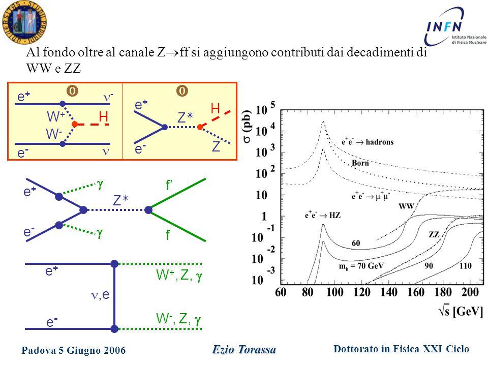 Dottorato in Fisica XXI Ciclo Padova 5 Giugno 2006 Ezio Torassa ALEPH HZ  4jet,  s=192 GeV m H =90 GeV, L = 500 pb -1 OPAL HZ  2jet 2,  s=192 GeV, m H =80 GeV, L = 1000 pb -1.