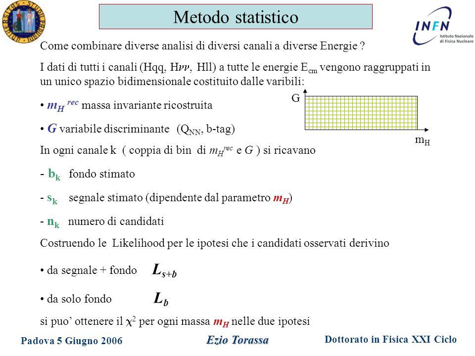 Dottorato in Fisica XXI Ciclo Padova 5 Giugno 2006 Ezio Torassa Metodo statistico Come combinare diverse analisi di diversi canali a diverse Energie .