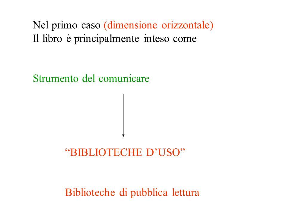 Nel primo caso (dimensione orizzontale) Il libro è principalmente inteso come Strumento del comunicare BIBLIOTECHE D'USO Biblioteche di pubblica lettura