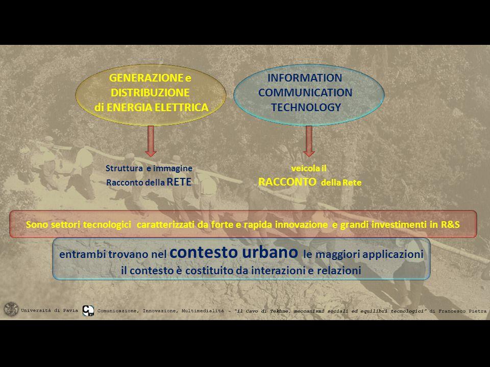 - motivi di interesse GENERAZIONE e DISTRIBUZIONE di ENERGIA ELETTRICA INFORMATION COMMUNICATION TECHNOLOGY Sono settori tecnologici caratterizzati da forte e rapida innovazione e grandi investimenti in R&S entrambi trovano nel contesto urbano le maggiori applicazioni il contesto è costituito da interazioni e relazioni Struttura e immagine Racconto della RETE veicola il RACCONTO della Rete
