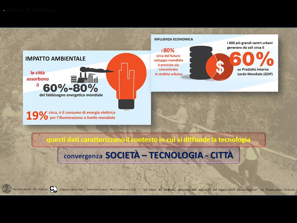 - motivi di interesse questi dati caratterizzano il contesto in cui si diffonde la tecnologia SOCIETÀ – TECNOLOGIA - CITTÀ convergenza SOCIETÀ – TECNO