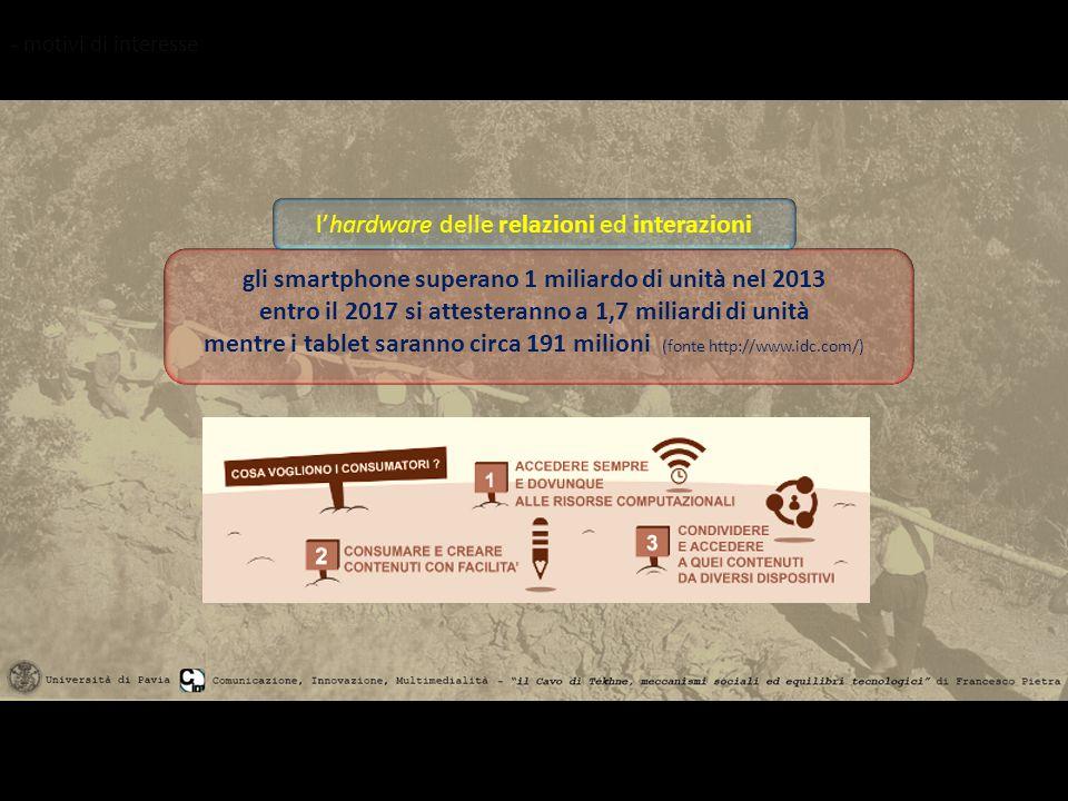 gli smartphone superano 1 miliardo di unità nel 2013 entro il 2017 si attesteranno a 1,7 miliardi di unità mentre i tablet saranno circa 191 milioni (