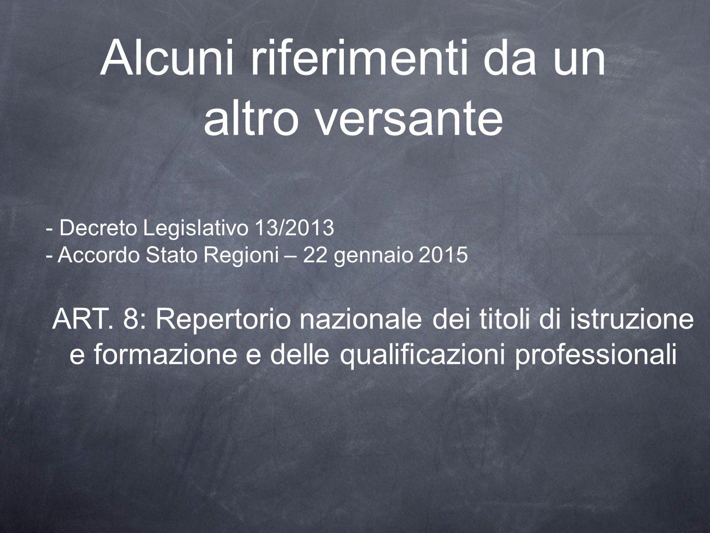 Alcuni riferimenti da un altro versante - Decreto Legislativo 13/2013 - Accordo Stato Regioni – 22 gennaio 2015 ART. 8: Repertorio nazionale dei titol