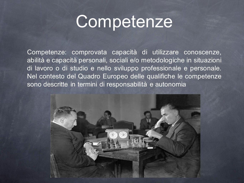 Competenze Competenze: comprovata capacità di utilizzare conoscenze, abilità e capacità personali, sociali e/o metodologiche in situazioni di lavoro o