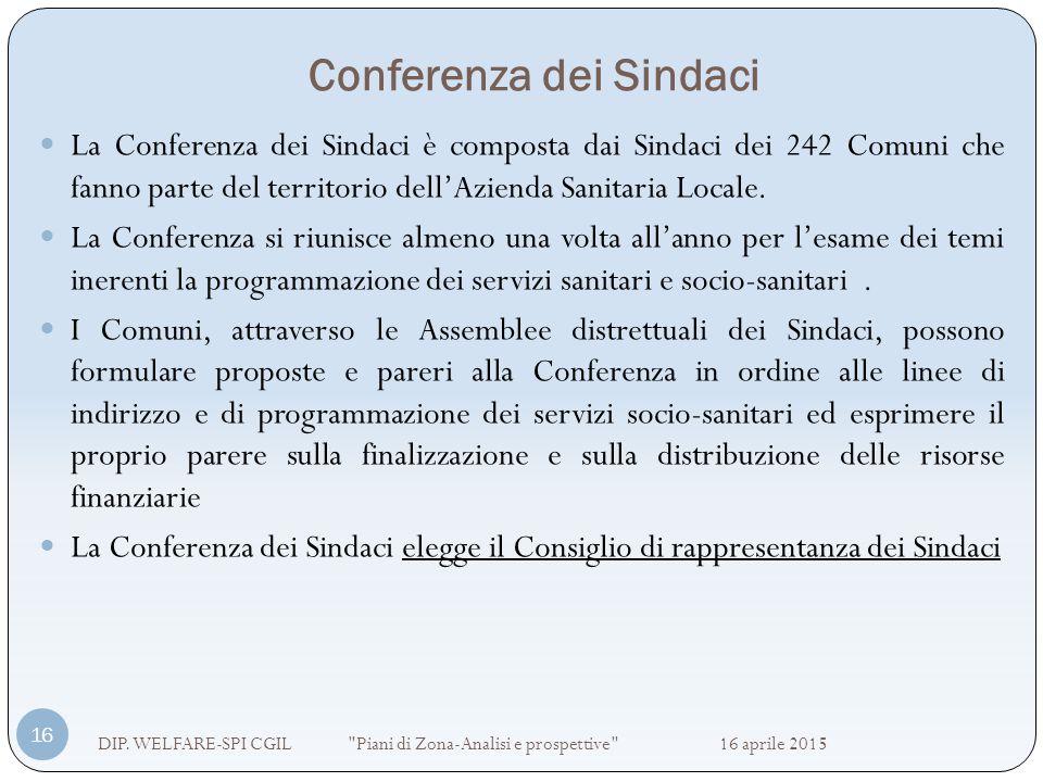 Conferenza dei Sindaci DIP. WELFARE-SPI CGIL