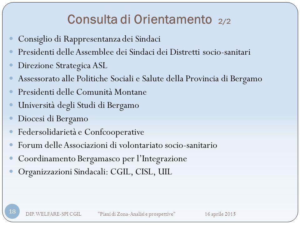 Consulta di Orientamento 2/2 DIP. WELFARE-SPI CGIL