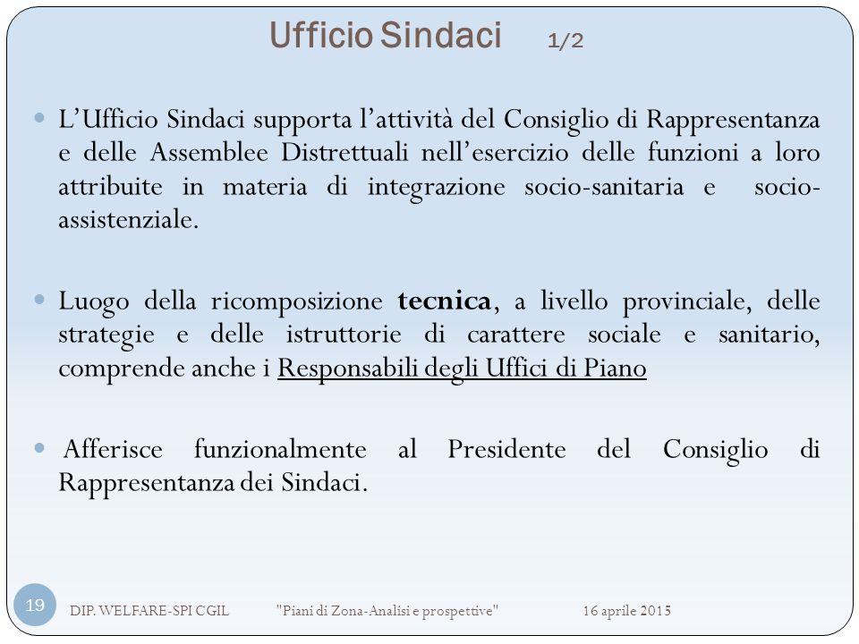 Ufficio Sindaci 1/2 DIP. WELFARE-SPI CGIL