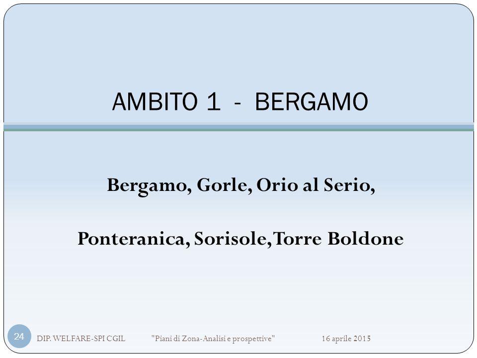 AMBITO 1 - BERGAMO Bergamo, Gorle, Orio al Serio, Ponteranica, Sorisole, Torre Boldone DIP. WELFARE-SPI CGIL